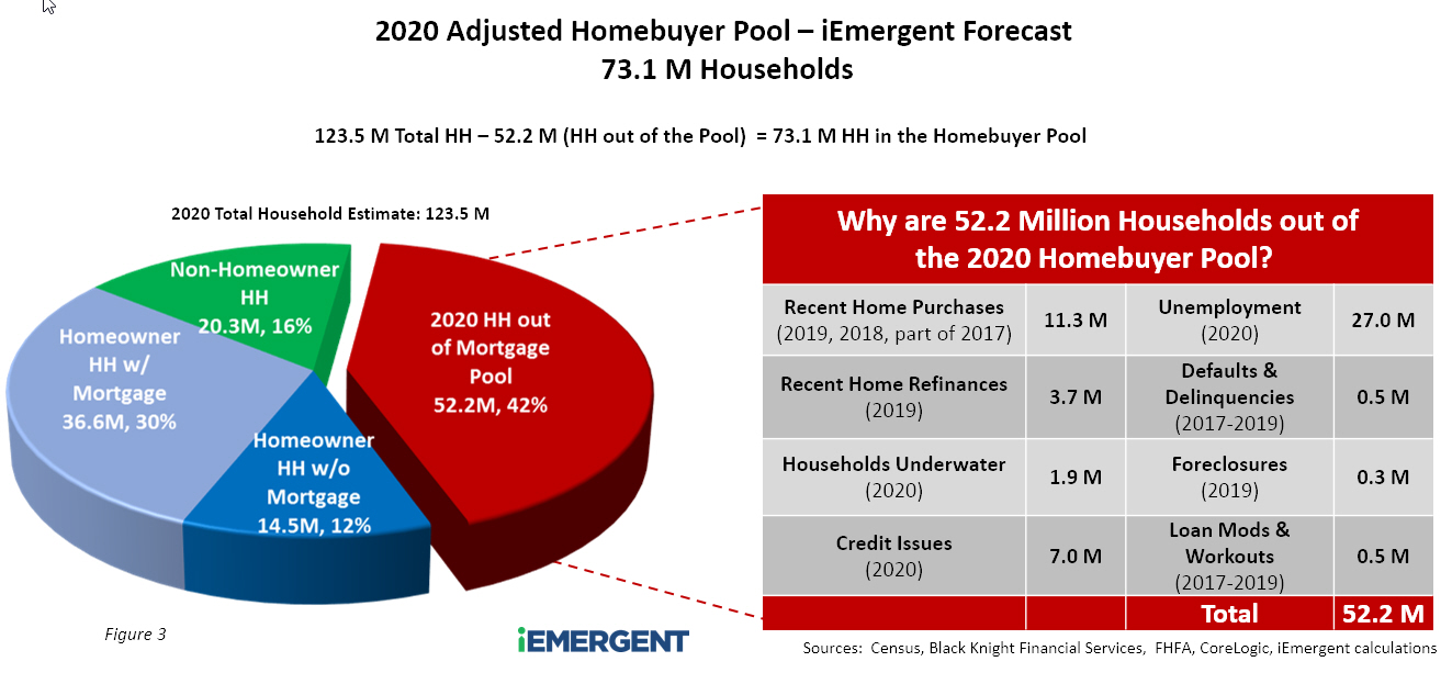 2020 Adjusted Homebuyer Pool Final